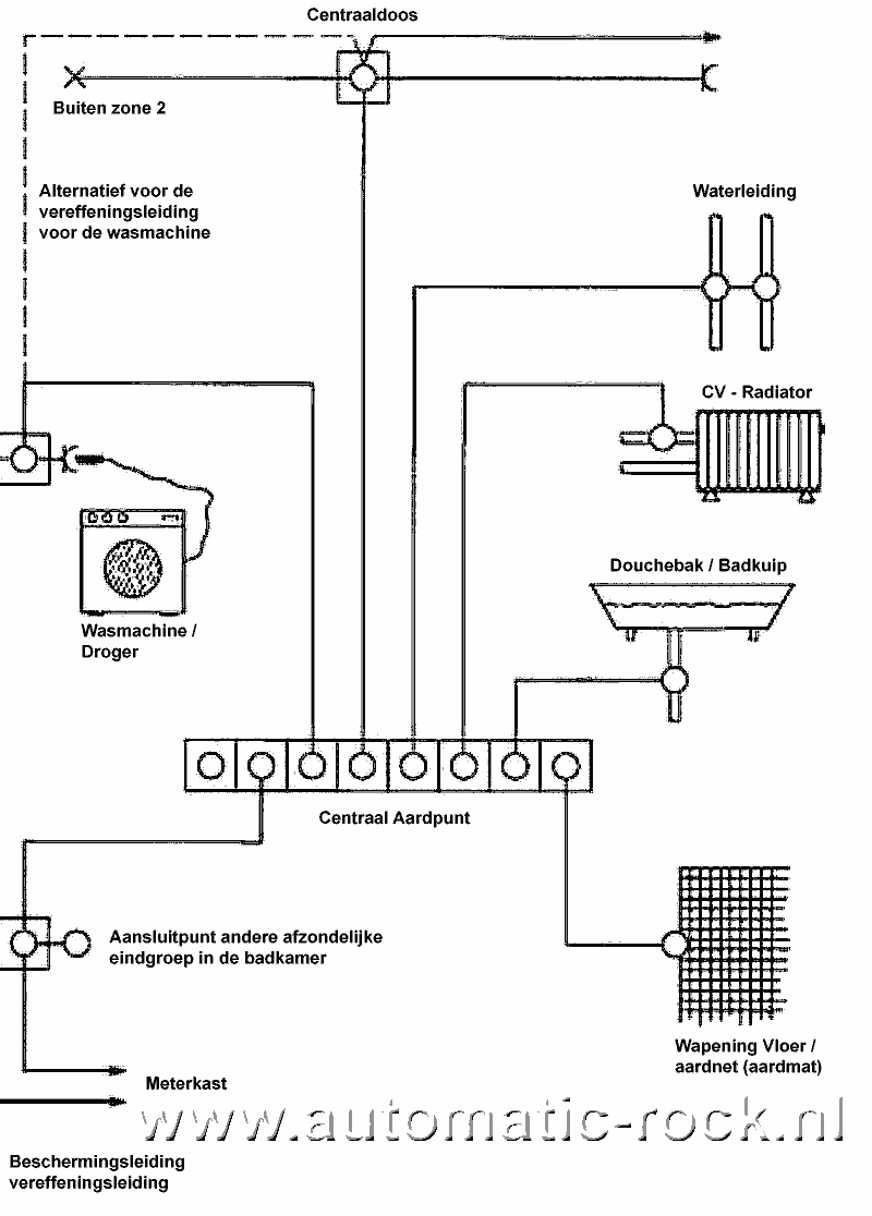 Badkamer Aarden Nen 1010 – devolonter.info