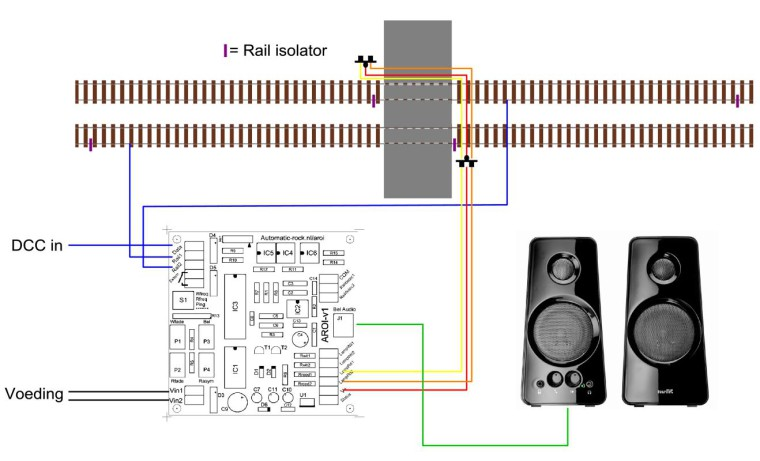 Aansluitvoorbeeld voor een AHOB en gebruik van de treindetectie van de AROI