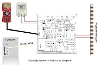 Zo kan de print op een computer en Multimaus in combinatie met een programmeerspoor worden aangesloten.