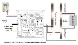 En zo wordt een booster zoals bijvoorbeeld deze BoosteR-CDE (van dezelfde maker als de NanoX en de GenLi) aangesloten. De groene draad komt op de E aansluiting van de print, dit is om een kortsluiting in hoofdspoor2 door te geven aan de centrale.