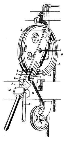 Fig. 5b - SEINHANDEL