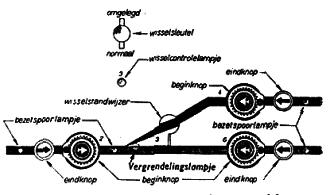 Fig. 14 - Detail van een bedieningstableau.