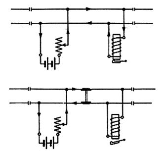 Fig. 16 - Principe spoorstroomloop