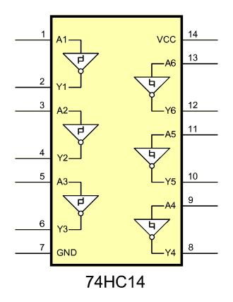 pin-layout-SN74HC14