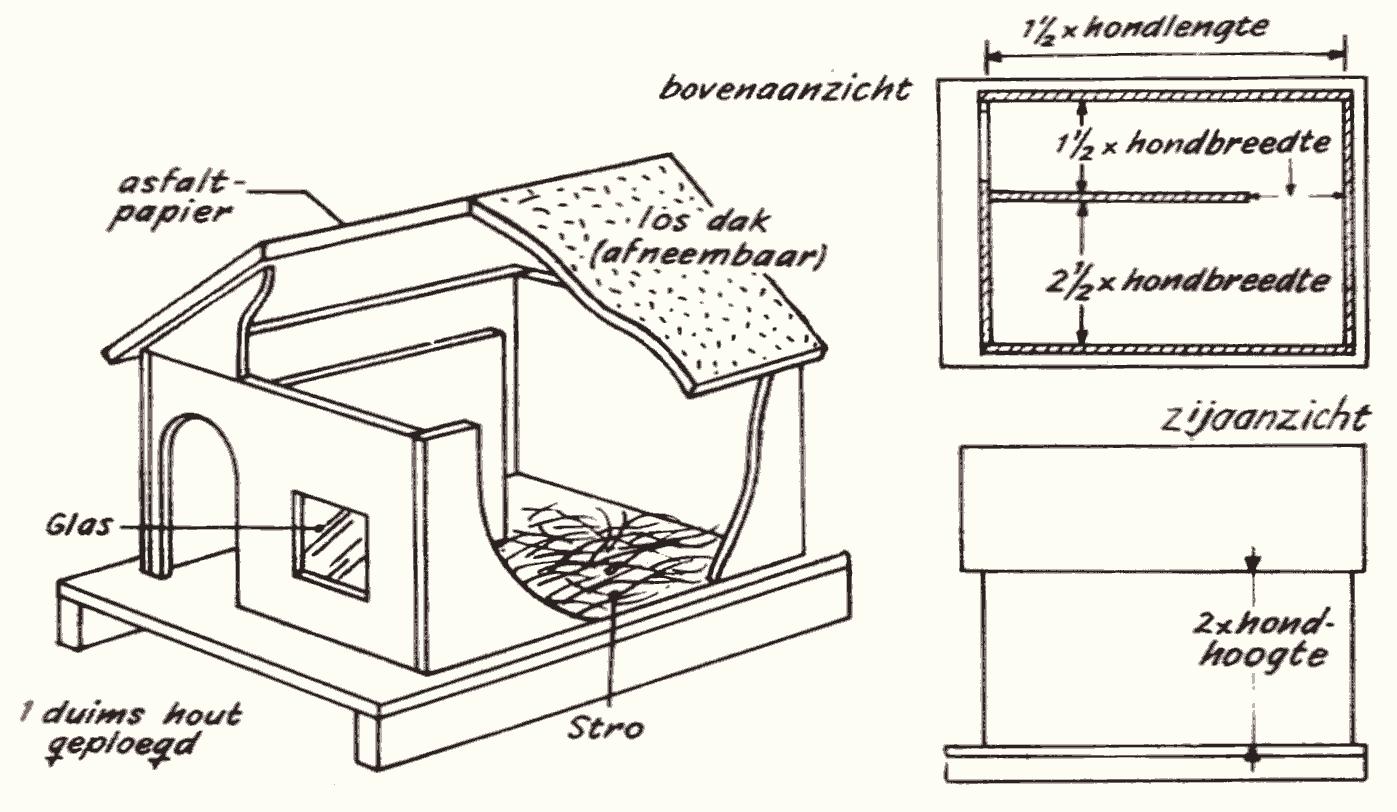 mechanisch speelgoed zelf maken