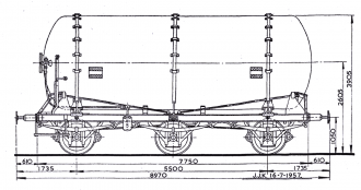 gaswagen technische tekening zijkant